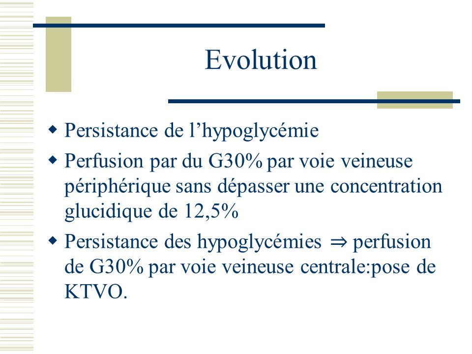 Evolution Persistance de lhypoglycémie Perfusion par du G30% par voie veineuse périphérique sans dépasser une concentration glucidique de 12,5% Persis