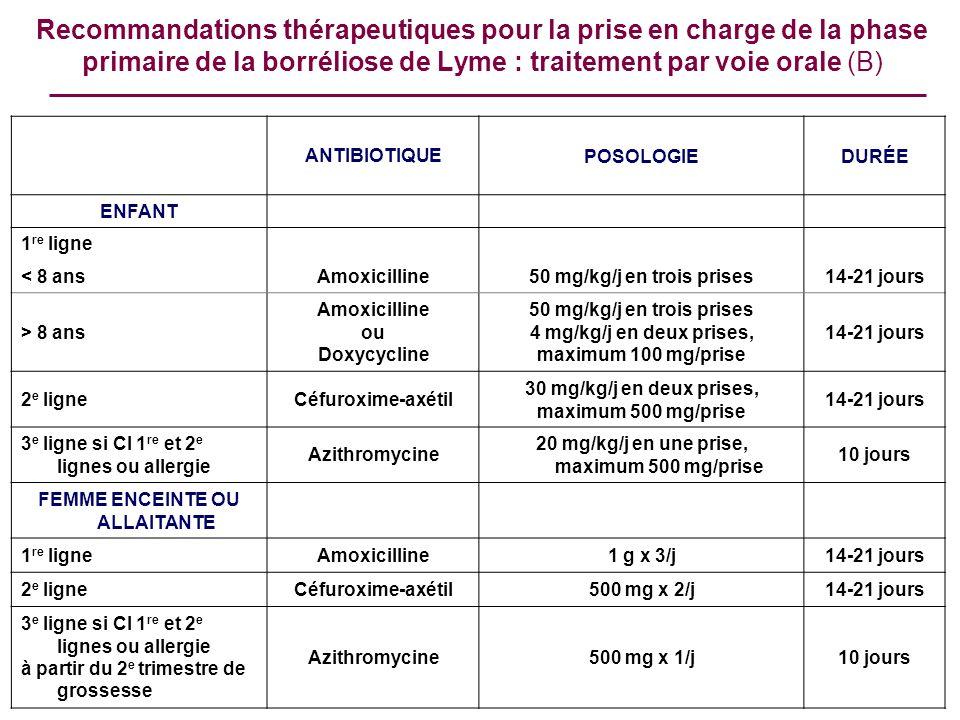 Recommandations thérapeutiques pour la prise en charge de la phase primaire de la borréliose de Lyme : traitement par voie orale (B) ANTIBIOTIQUEPOSOL