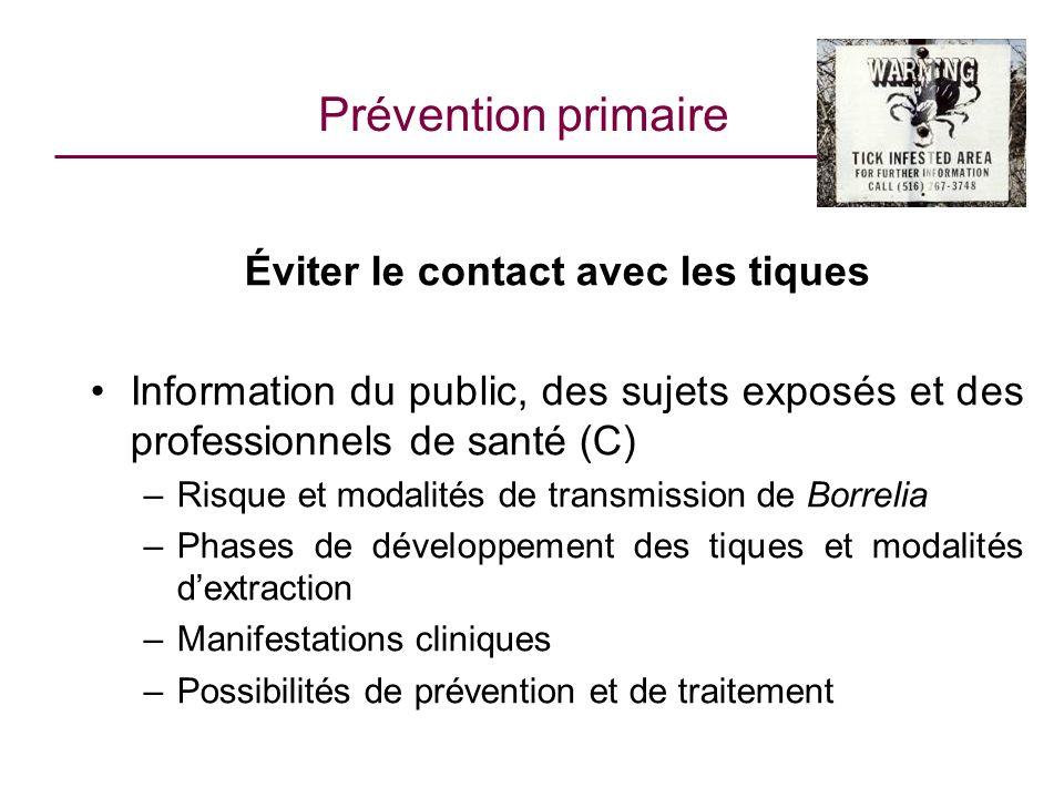 Prévention primaire Éviter le contact avec les tiques Information du public, des sujets exposés et des professionnels de santé (C) –Risque et modalité