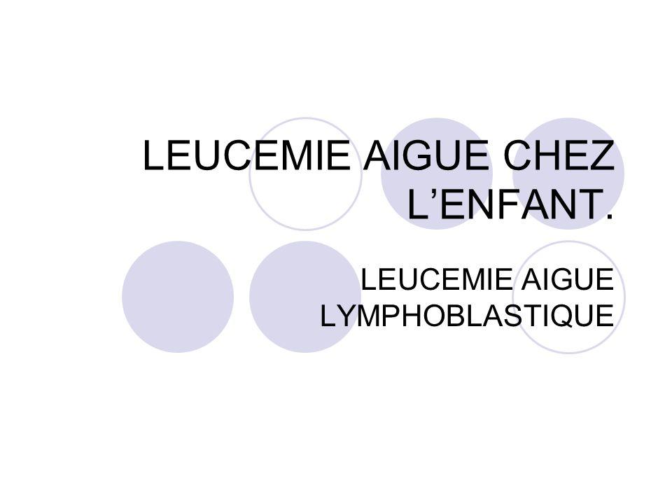 Présentation clinique Complications: CIVD Syndrome de leucostase aigue Localisation neuroméningée (paires craniennes, hypoesthésie de la houppe du menton) Douleurs osseuses.
