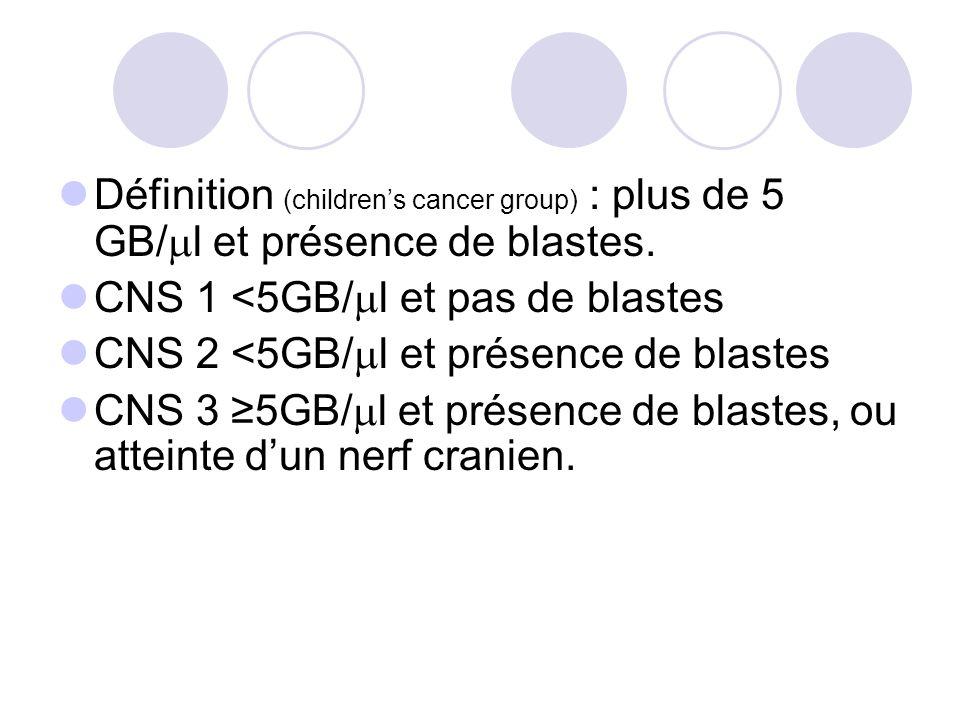 Définition (childrens cancer group) : plus de 5 GB/ l et présence de blastes. CNS 1 <5GB/ l et pas de blastes CNS 2 <5GB/ l et présence de blastes CNS