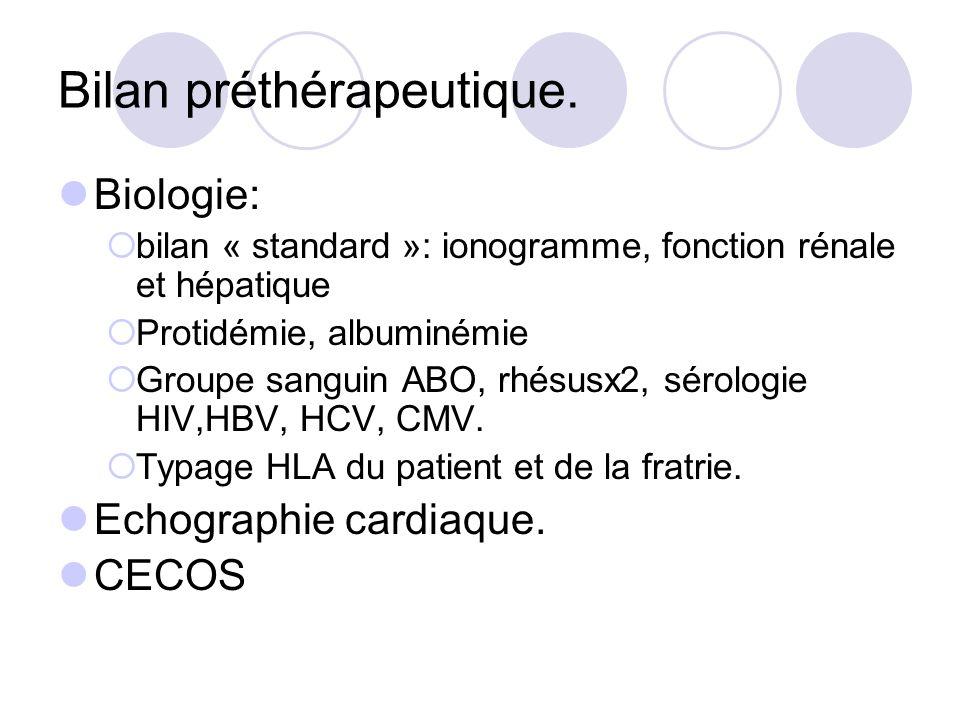 Bilan préthérapeutique. Biologie: bilan « standard »: ionogramme, fonction rénale et hépatique Protidémie, albuminémie Groupe sanguin ABO, rhésusx2, s