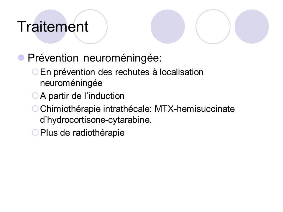 Traitement Prévention neuroméningée: En prévention des rechutes à localisation neuroméningée A partir de linduction Chimiothérapie intrathécale: MTX-h