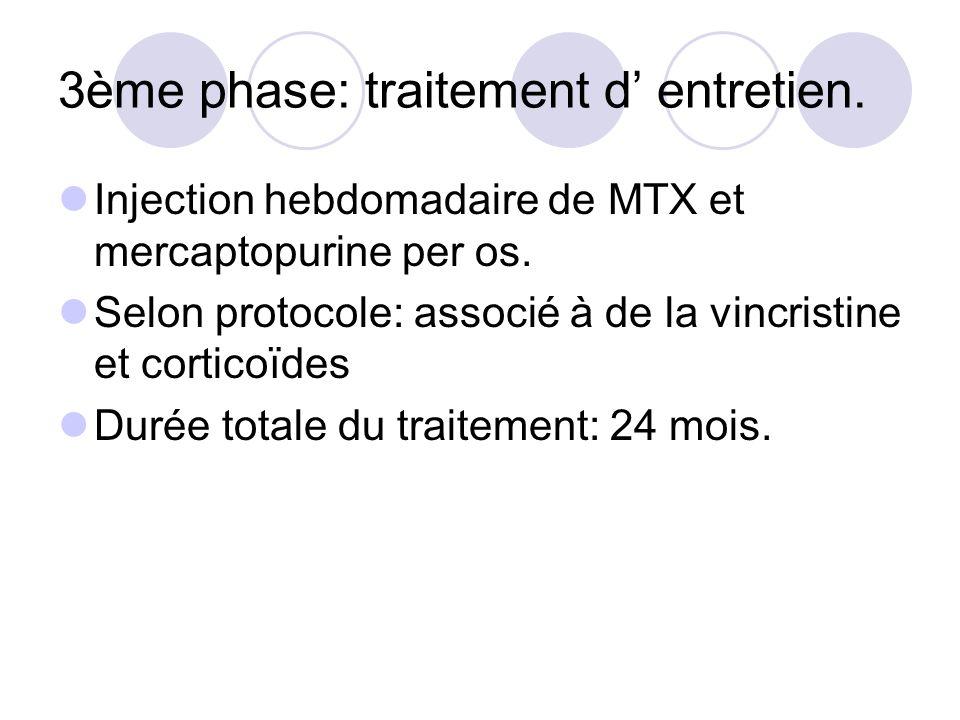 3ème phase: traitement d entretien. Injection hebdomadaire de MTX et mercaptopurine per os. Selon protocole: associé à de la vincristine et corticoïde