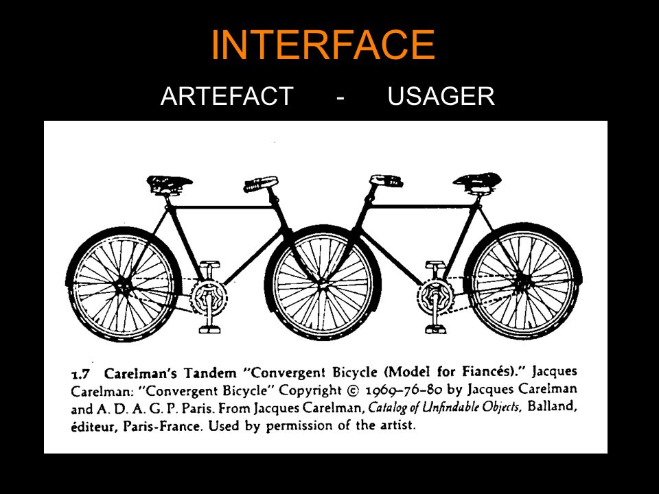 INTERFACE ARTEFACT - USAGER