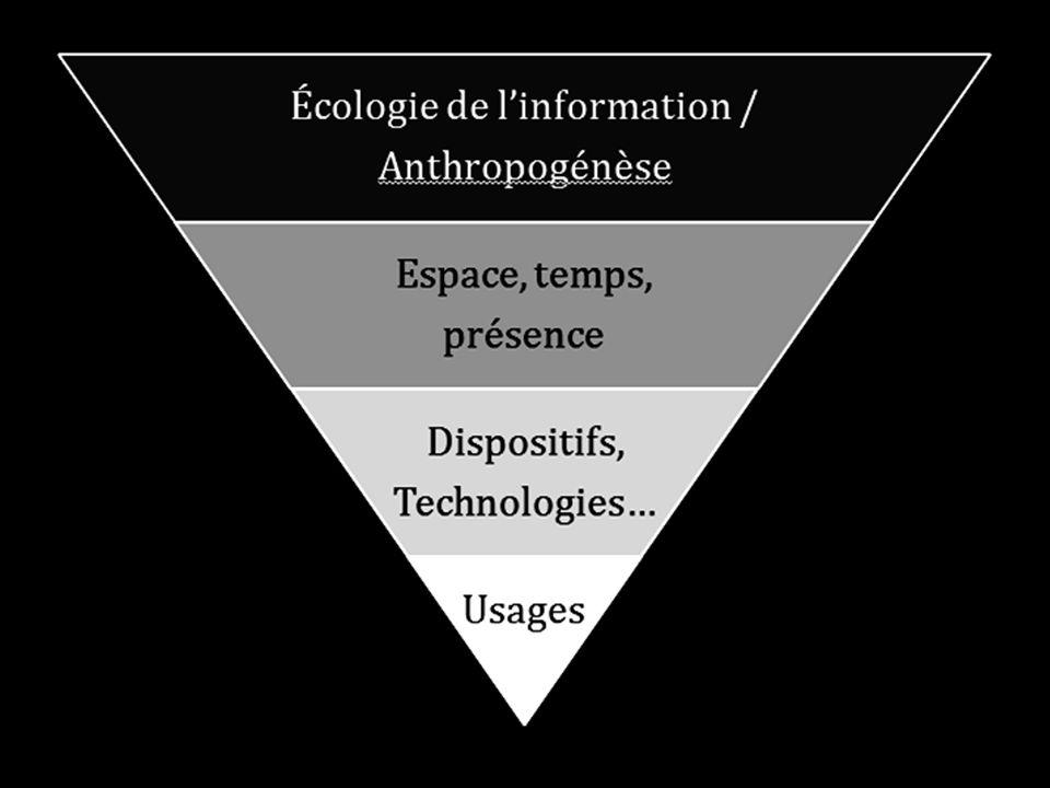 1. Technologies 2. Dispositifs 3. Artefacts