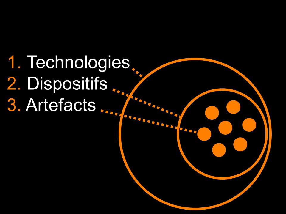 1. Technologies 2. Dispositifs 3. Artefacts
