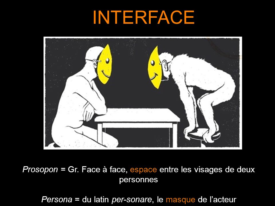 INTERFACE Prosopon = Gr.