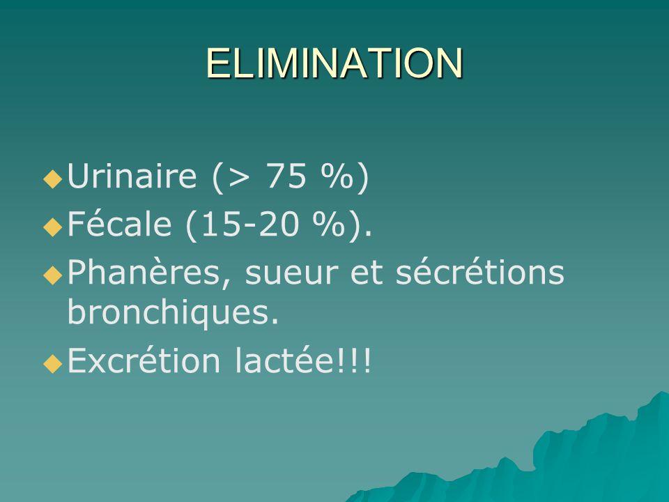 ELIMINATION Urinaire (> 75 %) Fécale (15-20 %).Phanères, sueur et sécrétions bronchiques.