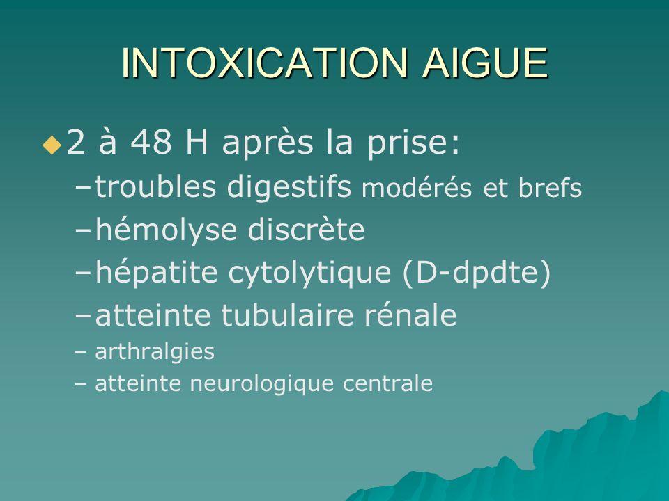 INTOXICATION AIGUE 2 à 48 H après la prise: – –troubles digestifs modérés et brefs – –hémolyse discrète – –hépatite cytolytique (D-dpdte) – –atteinte tubulaire rénale – –arthralgies – –atteinte neurologique centrale