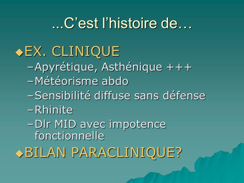...Cest lhistoire de… EX.CLINIQUE EX.