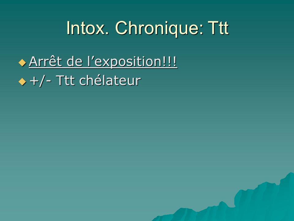 Intox.Chronique: Ttt Arrêt de lexposition!!. Arrêt de lexposition!!.