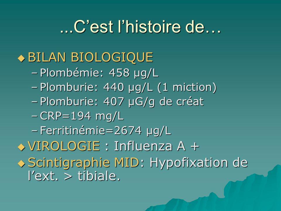 ...Cest lhistoire de… BILAN BIOLOGIQUE BILAN BIOLOGIQUE –Plombémie: 458 µg/L –Plomburie: 440 µg/L (1 miction) –Plomburie: 407 µG/g de créat –CRP=194 mg/L –Ferritinémie=2674 µg/L VIROLOGIE : Influenza A + VIROLOGIE : Influenza A + Scintigraphie MID: Hypofixation de lext.