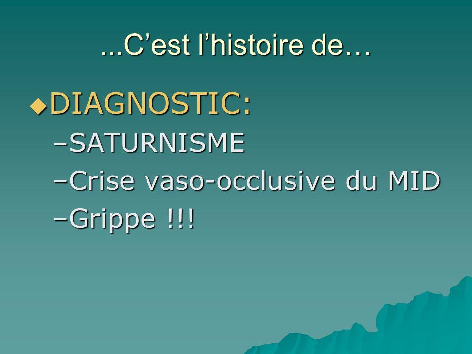 ...Cest lhistoire de… DIAGNOSTIC: DIAGNOSTIC: –SATURNISME –Crise vaso-occlusive du MID –Grippe !!!