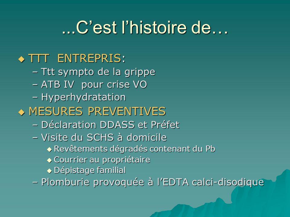 LE SATURNISME Isabelle Girard Isabelle Girard DES pédiatrie DES pédiatrie Reims Reims