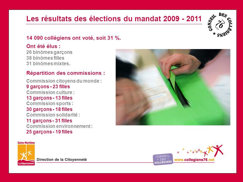 Les résultats des élections du mandat 2009 - 2011 14 090 collégiens ont voté, soit 31 %.
