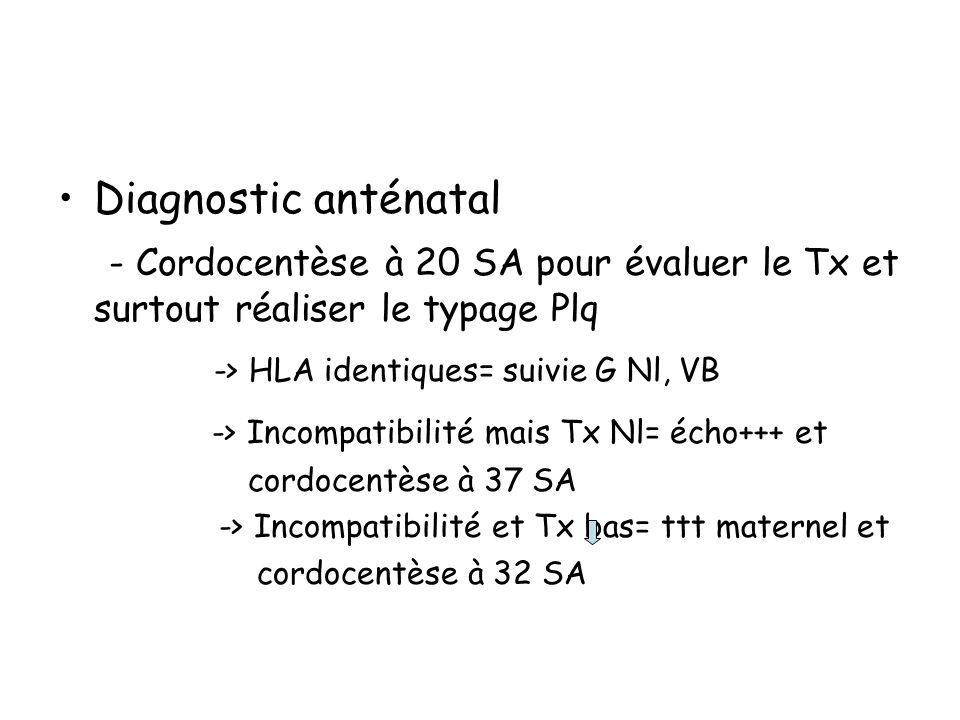 Diagnostic anténatal - Cordocentèse à 20 SA pour évaluer le Tx et surtout réaliser le typage Plq -> HLA identiques= suivie G Nl, VB -> Incompatibilité