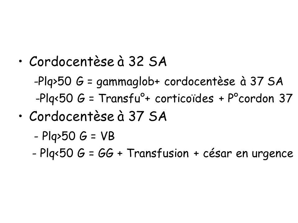 Cordocentèse à 32 SA -Plq>50 G = gammaglob+ cordocentèse à 37 SA -Plq<50 G = Transfu°+ corticoïdes + P°cordon 37 Cordocentèse à 37 SA - Plq>50 G = VB