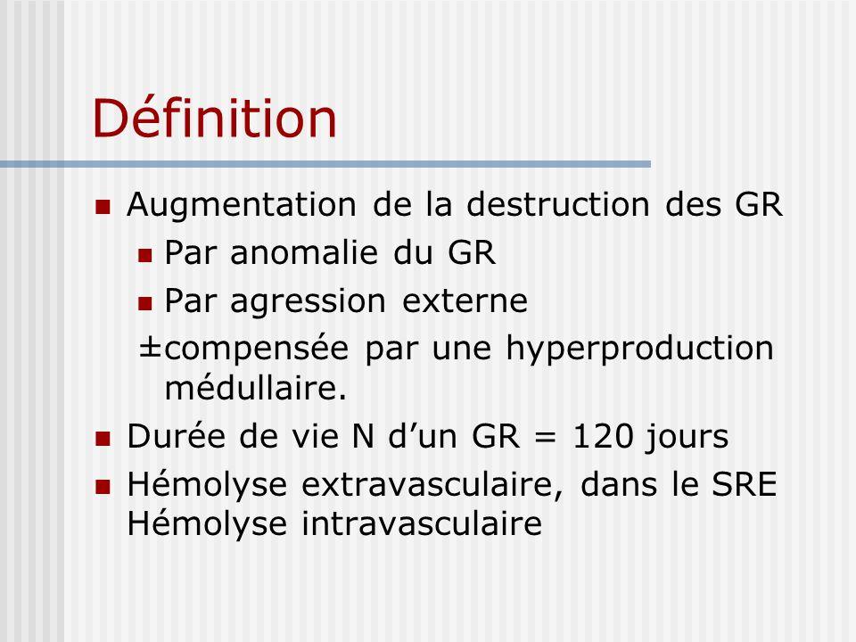 Définition Augmentation de la destruction des GR Par anomalie du GR Par agression externe ±compensée par une hyperproduction médullaire. Durée de vie