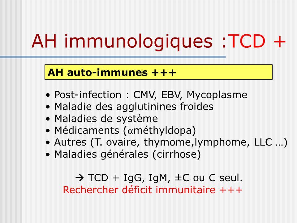AH immunologiques :TCD + AH auto-immunes +++ Post-infection : CMV, EBV, Mycoplasme Maladie des agglutinines froides Maladies de système Médicaments (m