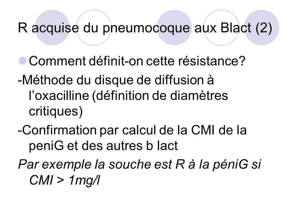 R acquise du pneumocoque aux Blact (2) Comment définit-on cette résistance? -Méthode du disque de diffusion à loxacilline (définition de diamètres cri