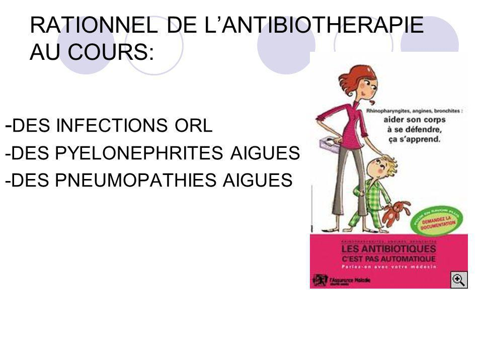RATIONNEL DE LANTIBIOTHERAPIE AU COURS: - DES INFECTIONS ORL -DES PYELONEPHRITES AIGUES -DES PNEUMOPATHIES AIGUES
