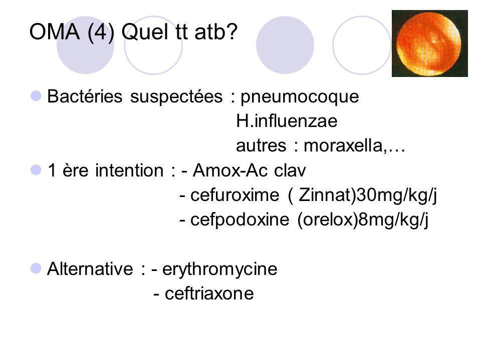 OMA (4) Quel tt atb? Bactéries suspectées : pneumocoque H.influenzae autres : moraxella,… 1 ère intention : - Amox-Ac clav - cefuroxime ( Zinnat)30mg/