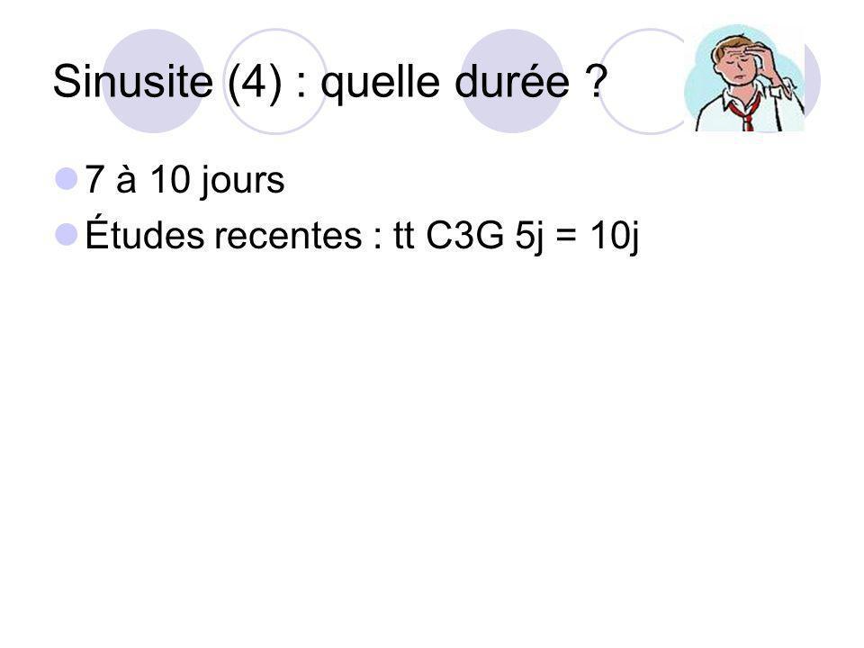 Sinusite (4) : quelle durée ? 7 à 10 jours Études recentes : tt C3G 5j = 10j