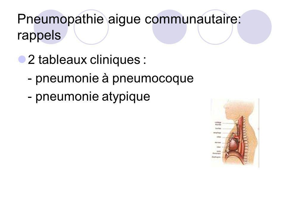 Pneumopathie aigue communautaire: rappels 2 tableaux cliniques : - pneumonie à pneumocoque - pneumonie atypique