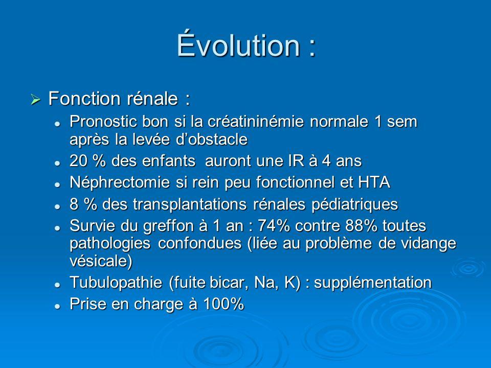 Évolution : Fonction rénale : Fonction rénale : Pronostic bon si la créatininémie normale 1 sem après la levée dobstacle Pronostic bon si la créatinin