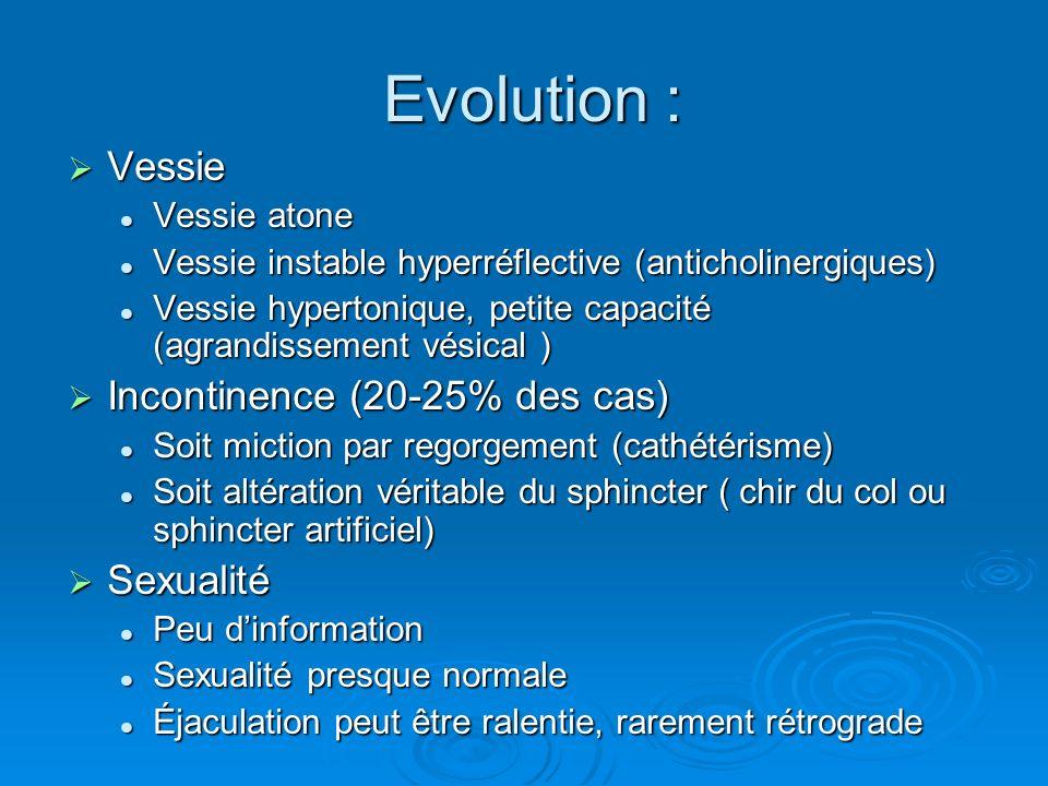 Evolution : Evolution : Vessie Vessie Vessie atone Vessie atone Vessie instable hyperréflective (anticholinergiques) Vessie instable hyperréflective (