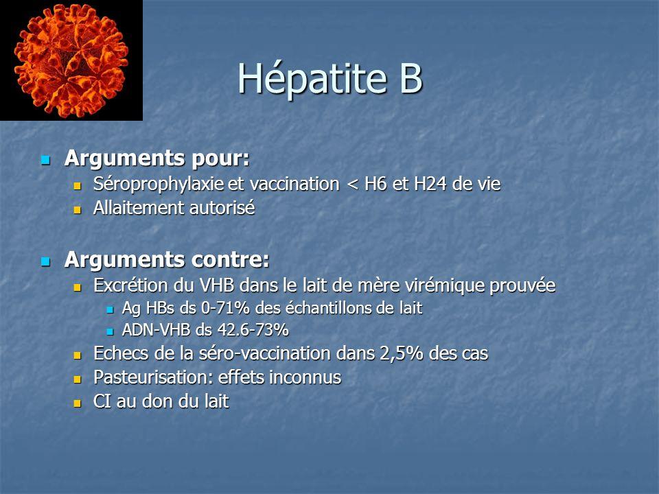 Hépatite B Arguments pour: Arguments pour: Séroprophylaxie et vaccination < H6 et H24 de vie Séroprophylaxie et vaccination < H6 et H24 de vie Allaitement autorisé Allaitement autorisé Arguments contre: Arguments contre: Excrétion du VHB dans le lait de mère virémique prouvée Excrétion du VHB dans le lait de mère virémique prouvée Ag HBs ds 0-71% des échantillons de lait Ag HBs ds 0-71% des échantillons de lait ADN-VHB ds 42.6-73% ADN-VHB ds 42.6-73% Echecs de la séro-vaccination dans 2,5% des cas Echecs de la séro-vaccination dans 2,5% des cas Pasteurisation: effets inconnus Pasteurisation: effets inconnus CI au don du lait CI au don du lait