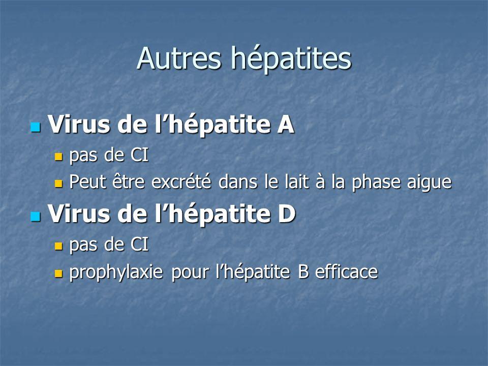 Autres hépatites Virus de lhépatite A Virus de lhépatite A pas de CI pas de CI Peut être excrété dans le lait à la phase aigue Peut être excrété dans le lait à la phase aigue Virus de lhépatite D Virus de lhépatite D pas de CI pas de CI prophylaxie pour lhépatite B efficace prophylaxie pour lhépatite B efficace
