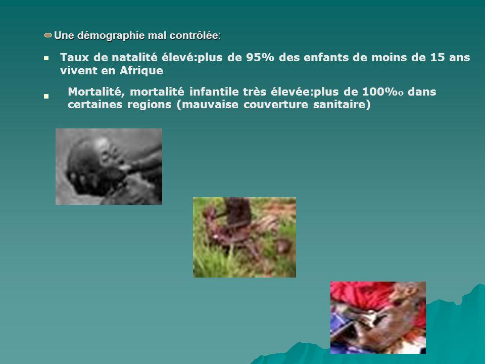 Une démographie mal contrôlée: Taux de natalité élevé:plus de 95% des enfants de moins de 15 ans vivent en Afrique Mortalité, mortalité infantile très élevée:plus de 100% o dans certaines regions (mauvaise couverture sanitaire)