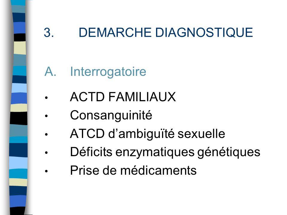 3.DEMARCHE DIAGNOSTIQUE A.Interrogatoire ACTD FAMILIAUX Consanguinité ATCD dambiguïté sexuelle Déficits enzymatiques génétiques Prise de médicaments