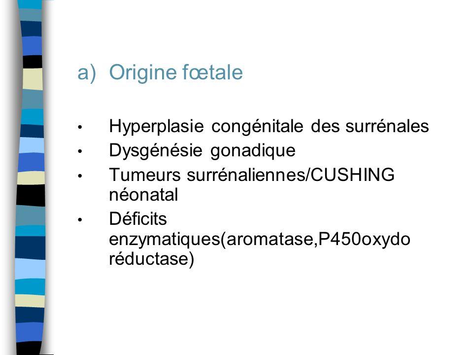 a)Origine fœtale Hyperplasie congénitale des surrénales Dysgénésie gonadique Tumeurs surrénaliennes/CUSHING néonatal Déficits enzymatiques(aromatase,P