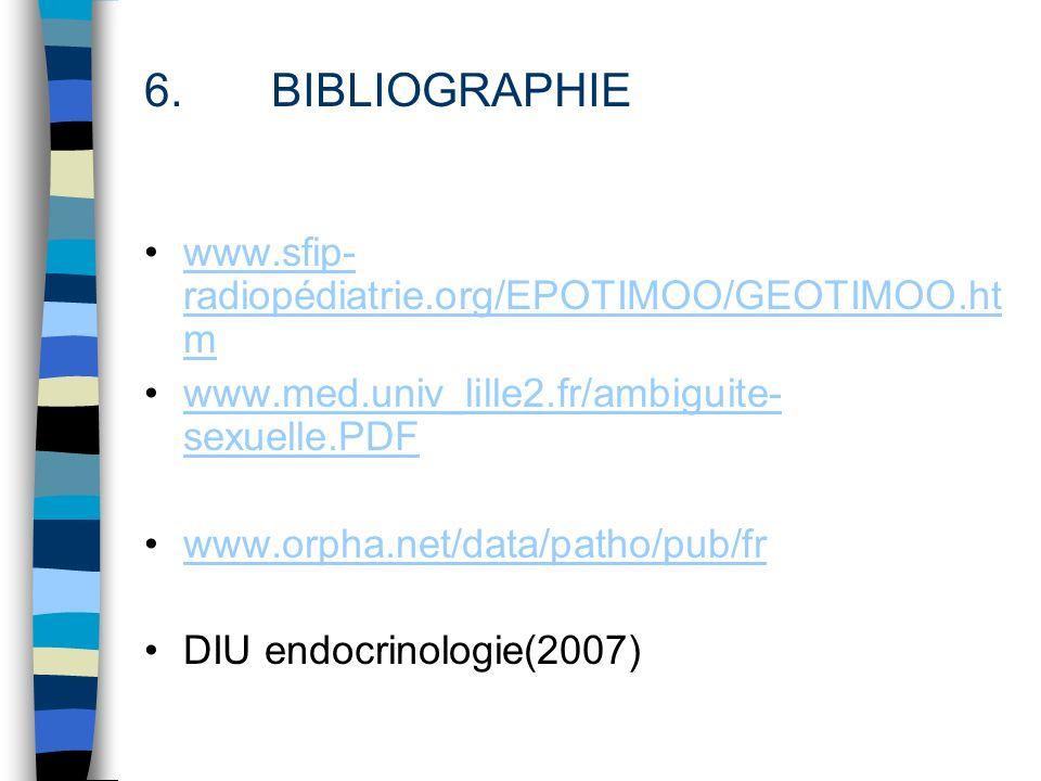 6.BIBLIOGRAPHIE www.sfip- radiopédiatrie.org/EPOTIMOO/GEOTIMOO.ht mwww.sfip- radiopédiatrie.org/EPOTIMOO/GEOTIMOO.ht m www.med.univ_lille2.fr/ambiguit