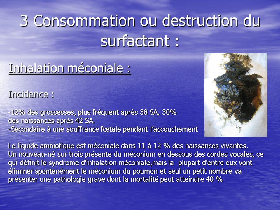 3 Consommation ou destruction du surfactant : Inhalation méconiale : Incidence : -12% des grossesses, plus fréquent après 38 SA, 30% des naissances ap