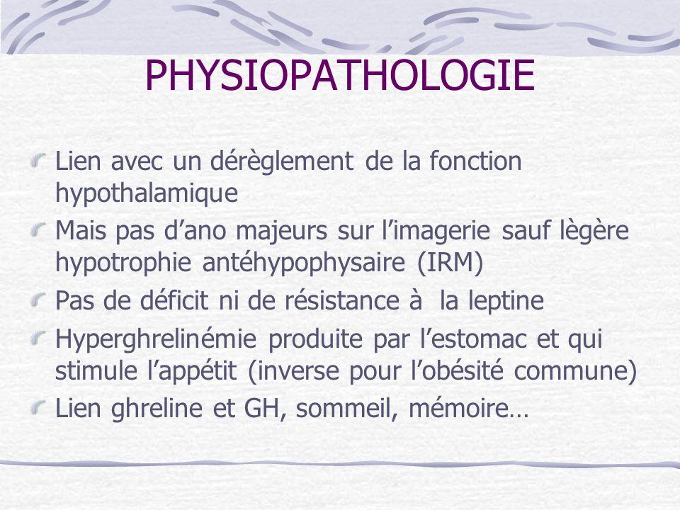 PHYSIOPATHOLOGIE Lien avec un dérèglement de la fonction hypothalamique Mais pas dano majeurs sur limagerie sauf lègère hypotrophie antéhypophysaire (
