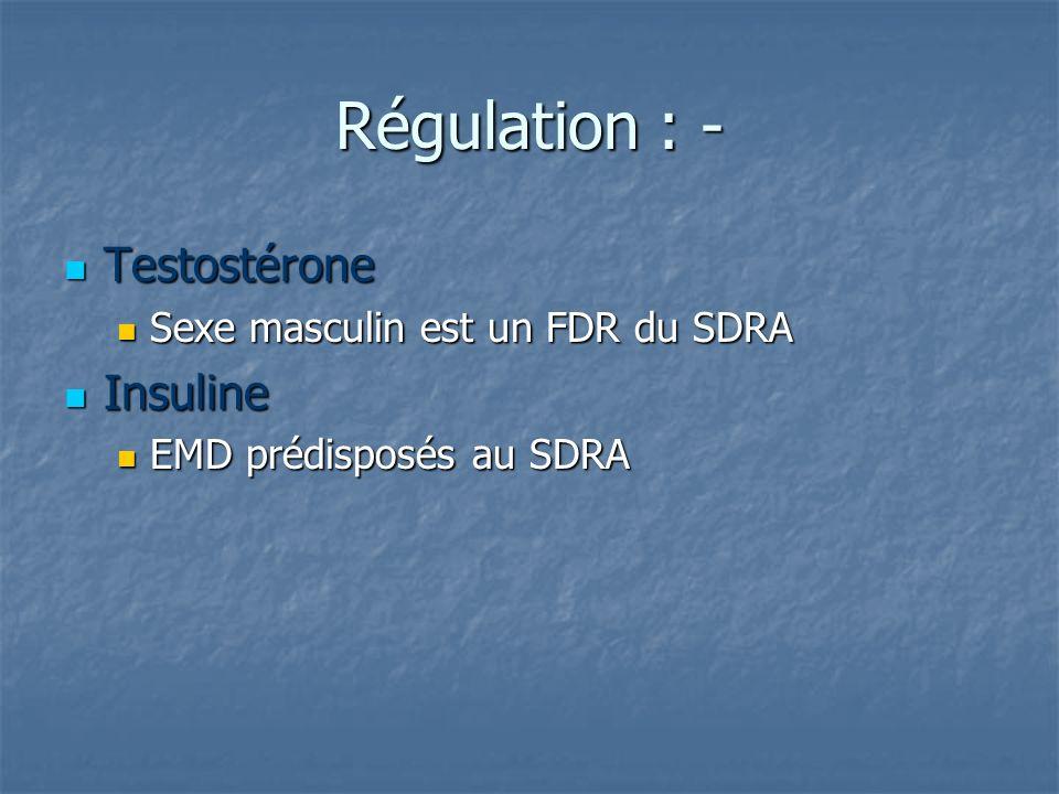 Régulation : - Testostérone Testostérone Sexe masculin est un FDR du SDRA Sexe masculin est un FDR du SDRA Insuline Insuline EMD prédisposés au SDRA E