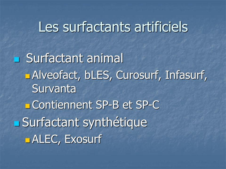 Surfactant animal Surfactant animal Alveofact, bLES, Curosurf, Infasurf, Survanta Alveofact, bLES, Curosurf, Infasurf, Survanta Contiennent SP-B et SP