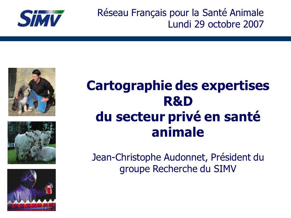 Cartographie des expertises R&D du secteur privé en santé animale Jean-Christophe Audonnet, Président du groupe Recherche du SIMV Réseau Français pour