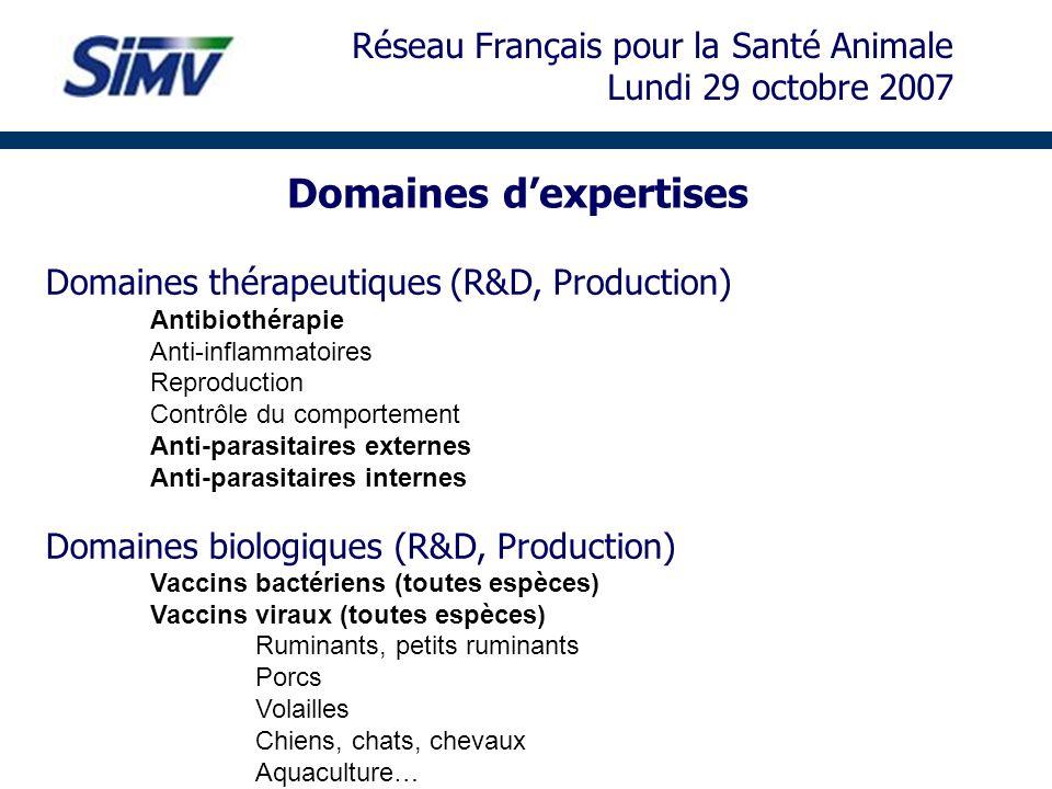 Domaines dexpertises Domaines thérapeutiques (R&D, Production) Antibiothérapie Anti-inflammatoires Reproduction Contrôle du comportement Anti-parasita