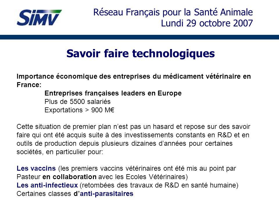 Savoir faire technologiques Importance économique des entreprises du médicament vétérinaire en France: Entreprises françaises leaders en Europe Plus d