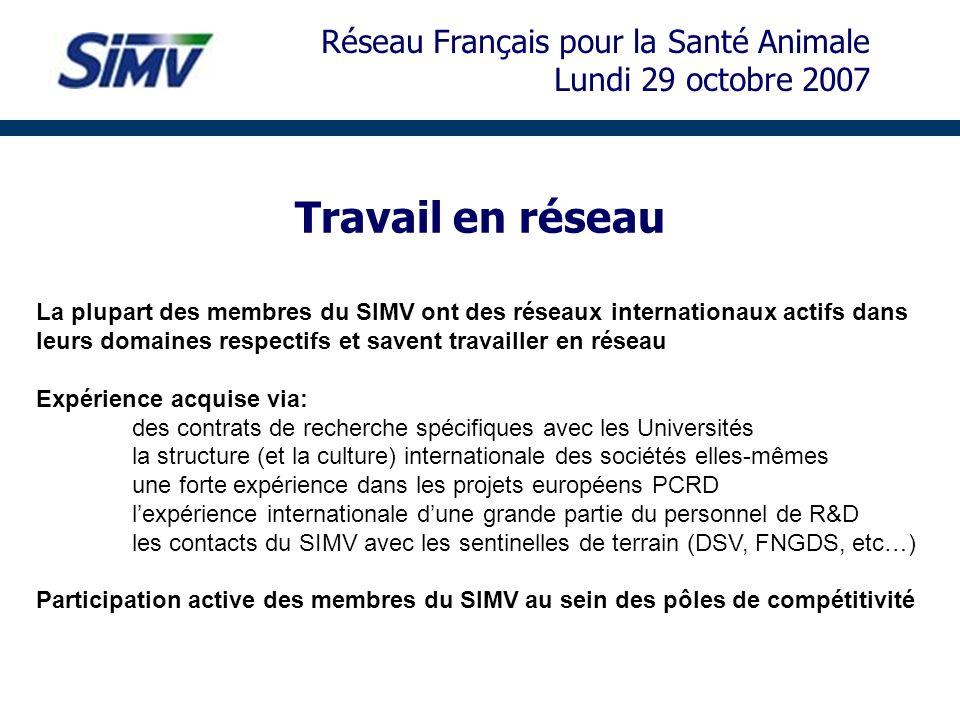 Travail en réseau La plupart des membres du SIMV ont des réseaux internationaux actifs dans leurs domaines respectifs et savent travailler en réseau E