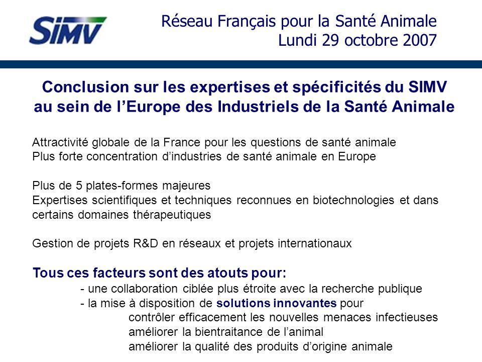 Conclusion sur les expertises et spécificités du SIMV au sein de lEurope des Industriels de la Santé Animale Attractivité globale de la France pour le