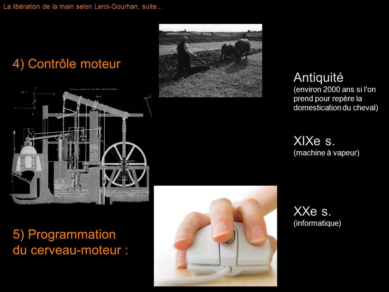 4) Contrôle moteur 5) Programmation du cerveau-moteur : La libération de la main selon Leroi-Gourhan, suite... Antiquité (environ 2000 ans si lon pren