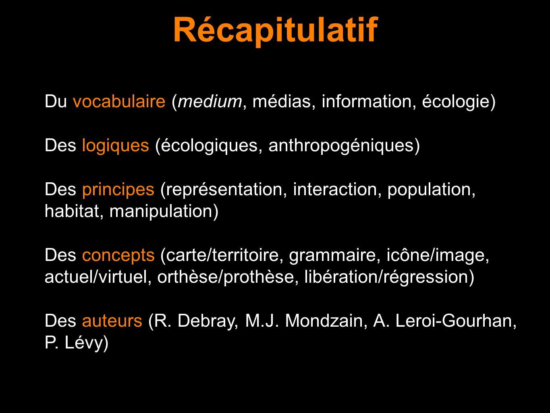 Récapitulatif Du vocabulaire (medium, médias, information, écologie) Des logiques (écologiques, anthropogéniques) Des principes (représentation, inter