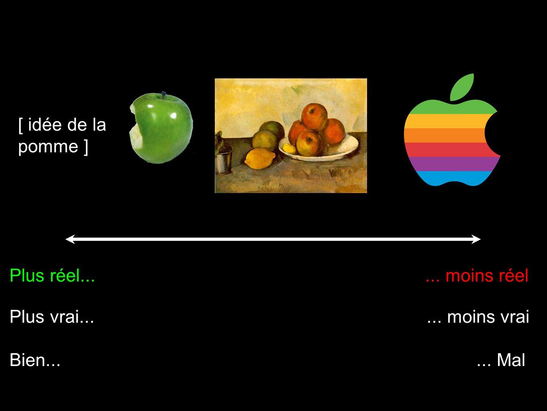 [ idée de la pomme ] Plus réel...... moins réel Plus vrai...... moins vrai Bien...... Mal