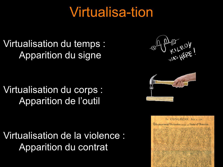 Virtualisation du temps : Apparition du signe Virtualisation du corps : Apparition de loutil Virtualisation de la violence : Apparition du contrat Vir